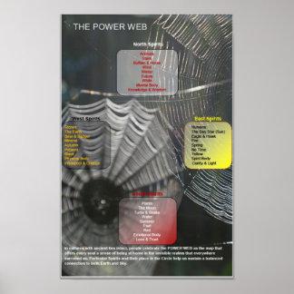 L'affiche de Web de puissance