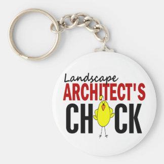 LANDSCAPE ARCHITECT'S CHICK KEYCHAIN