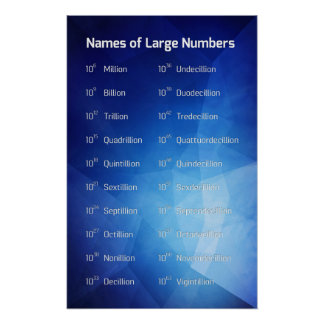 Large Numbers Poster