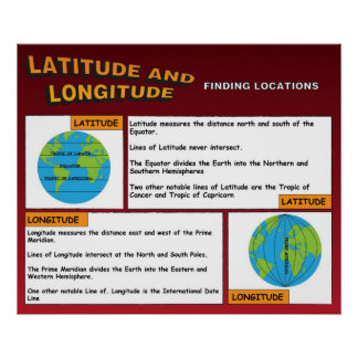 Latitude and Longitude Poster