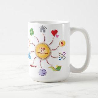 Law of Attraction Abundance Wheel Circle Sun Coffee Mugs
