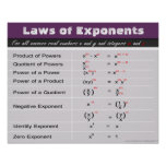 Laws of Exponents Math Poster