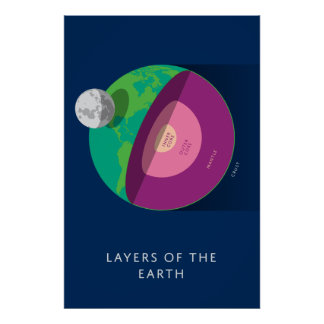 Layers of the Earth Print