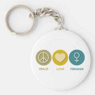 Le féminisme d'amour de paix porte-clé rond