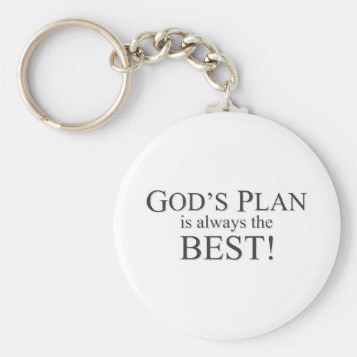 Le plan de Dieu est le meilleur plan Porte-clé