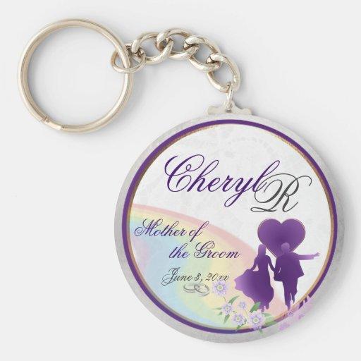 Le souvenir Keychain de la mère personnalisable de Porte-clés