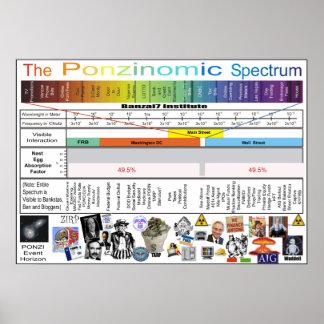 Le spectre de Ponzinomic Poster