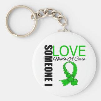 Le syndrome de Tourette quelqu'un amour d'I a beso Porte-clef