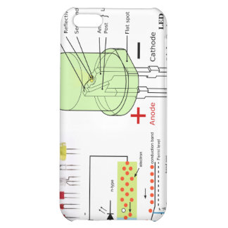 LED Light Emitting Diode Schematic iPhone 5C Cover