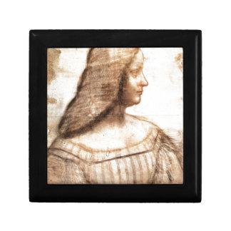 Leonardo da Vinci - Isabella D'este Painting Gift Box