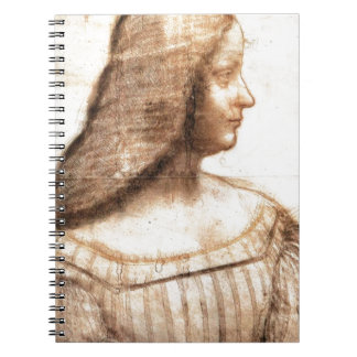 Leonardo da Vinci - Isabella D'este Painting Notebook
