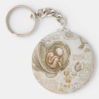 Leonardo da Vinci Studies of the Fetus in the Womb Keychain