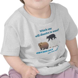 Lesquels se dissoudra dans la chimie polaire de t-shirts