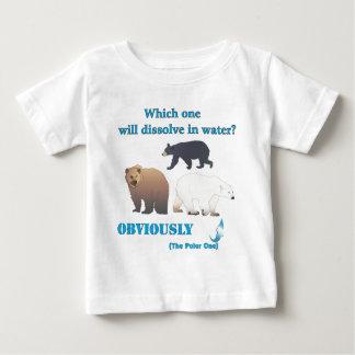 Lesquels se dissoudra dans la chimie polaire de tshirts