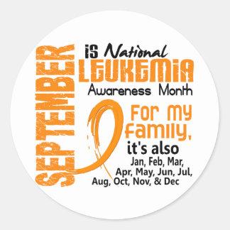Leukemia Awareness Month Round Sticker