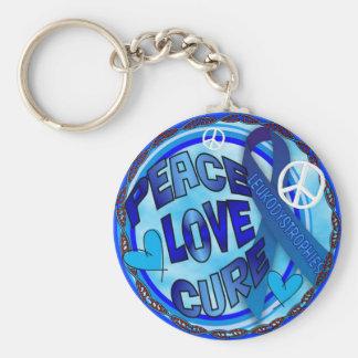 Leukodystrophy AWARENESS PEACE LOVE CURE Keychain