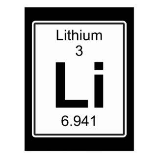 Li - Lithium Postcard