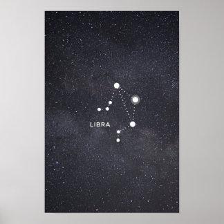 Libra Zodiac Constellation Poster
