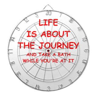 life dartboard