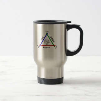 Life Triangle 15 Oz Stainless Steel Travel Mug