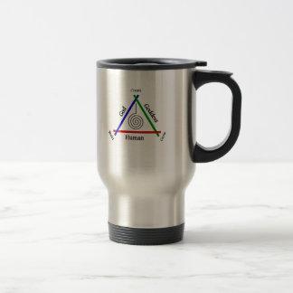 Life Triangle Stainless Steel Travel Mug
