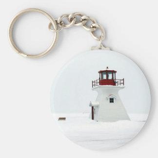 Lighthouse at Richards Landing Keychain