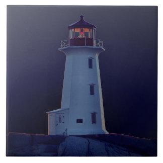 Lighthouse Ceramic tile Or Trivet Or Treasure Box