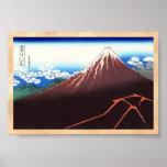Lightnings below the summit Katsushika Hokusai Poster