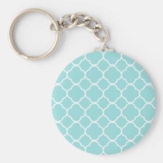 Limpet Shell Blue  Quatrefoil Keychain