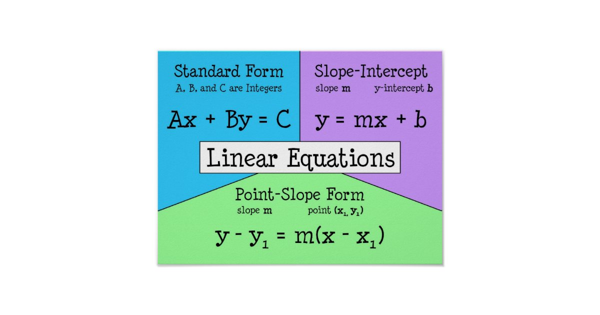 Linear Equations Poster Zazzle Ca