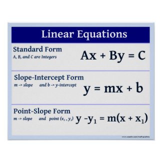 Linear Equations Slope Formulas Poster