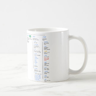 Linux Directory Coffee Mug