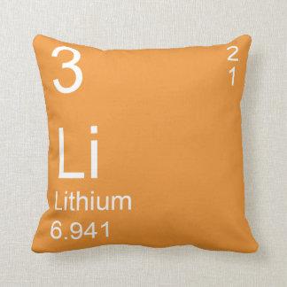 Lithium Throw Pillow