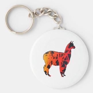 Llama Expressions Keychain