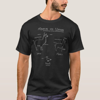 Llamas vs. Alpacas: A Guide (Ranch logo on back) T-Shirt