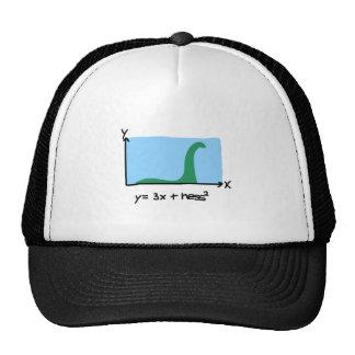 Loch Ness Maths Hats