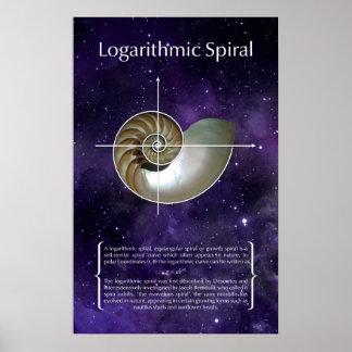 Logarithmic Spiral Poster
