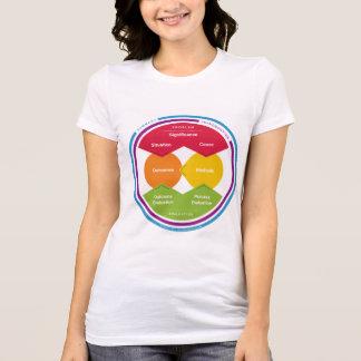 Logic Model Women's Light Crew Neck T-Shirt