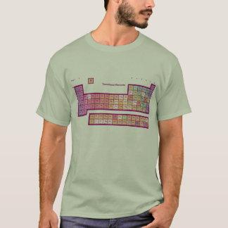 LOOK AROUND YOU T-Shirt
