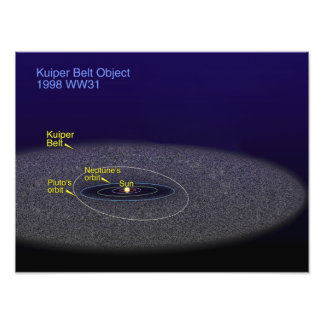 L'orbite de l'objet binaire de ceinture de Kuiper Photo D'art