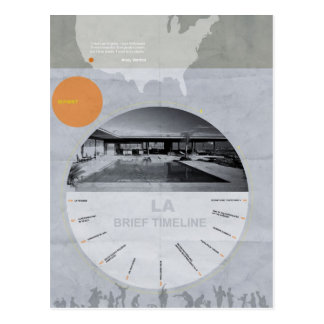 Los Angeles Design Poster Postcard