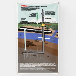 Loscar Fracking Banner 3' x 5' ft