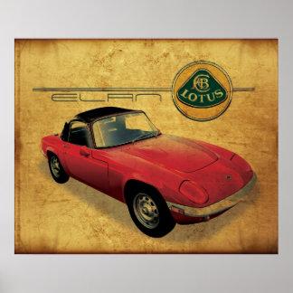 Lotus Elan vintage car Poster