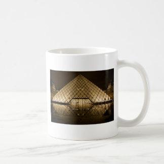 Louvre, Paris/France Coffee Mug
