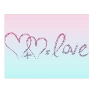 Love Equation Postcard