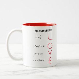 Love Formula Mug