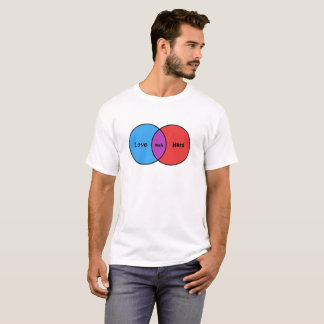 Love/Hate/Meh T-Shirt