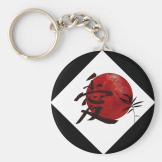 Love in Kanji Basic Round Button Keychain
