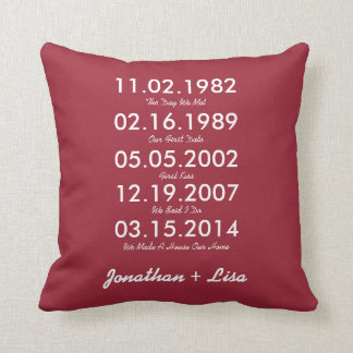 Love Key Dates Pillow