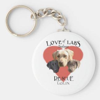 Love of Labs keychain